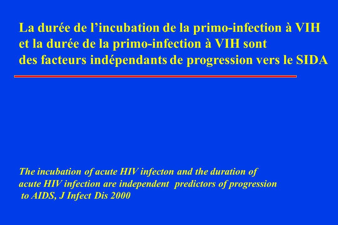 La durée de lincubation de la primo-infection à VIH et la durée de la primo-infection à VIH sont des facteurs indépendants de progression vers le SIDA The incubation of acute HIV infecton and the duration of acute HIV infection are independent predictors of progression to AIDS, J Infect Dis 2000