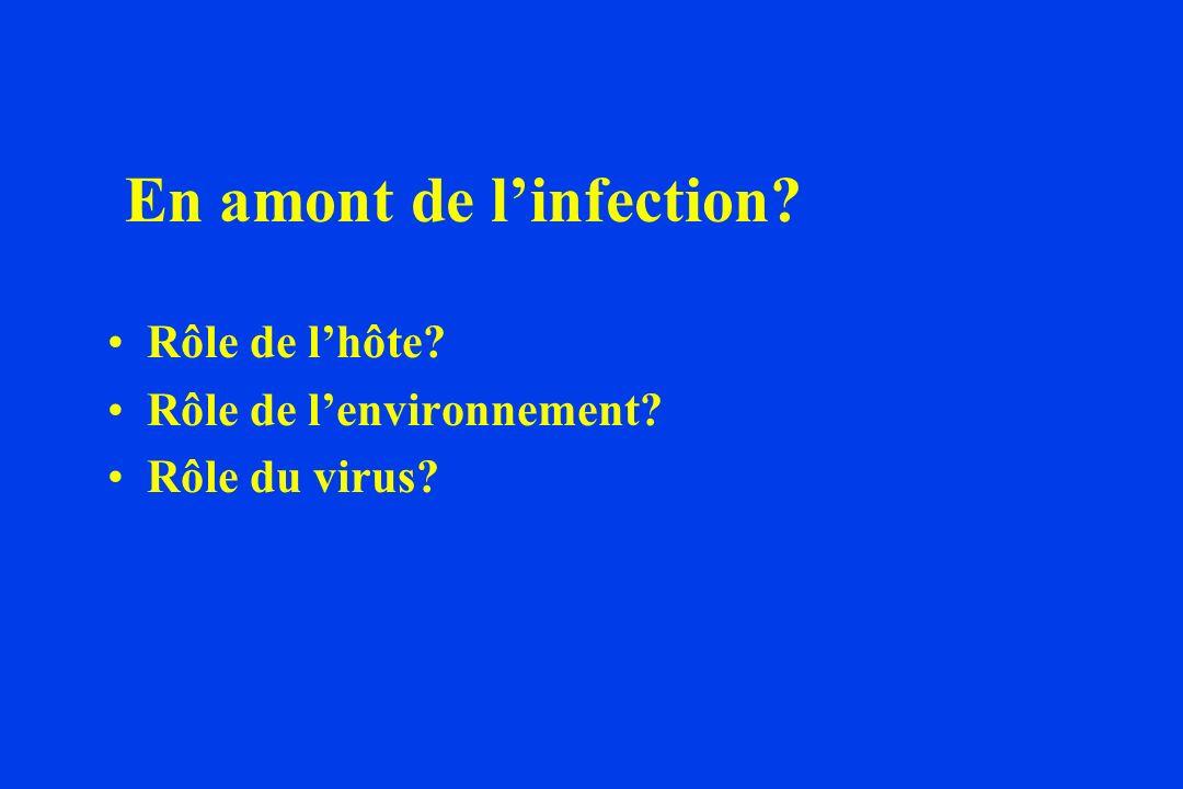 En amont de linfection? Rôle de lhôte? Rôle de lenvironnement? Rôle du virus?