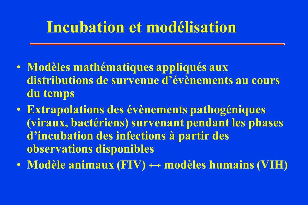 Incubation et modélisation Modèles mathématiques appliqués aux distributions de survenue dévènements au cours du temps Extrapolations des évènements pathogéniques (viraux, bactériens) survenant pendant les phases dincubation des infections à partir des observations disponibles Modèle animaux (FIV) modèles humains (VIH)