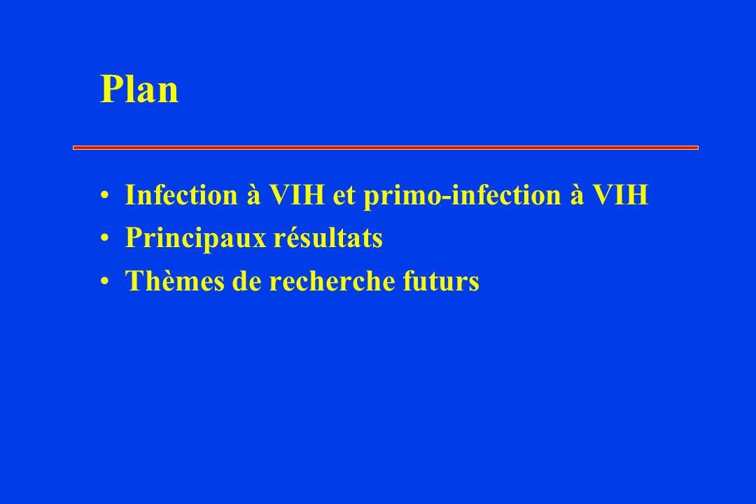 Plan Infection à VIH et primo-infection à VIH Principaux résultats Thèmes de recherche futurs