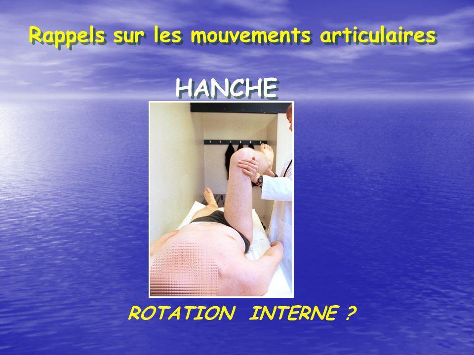Rappels sur les mouvements articulaires HANCHE ROTATION INTERNE ?