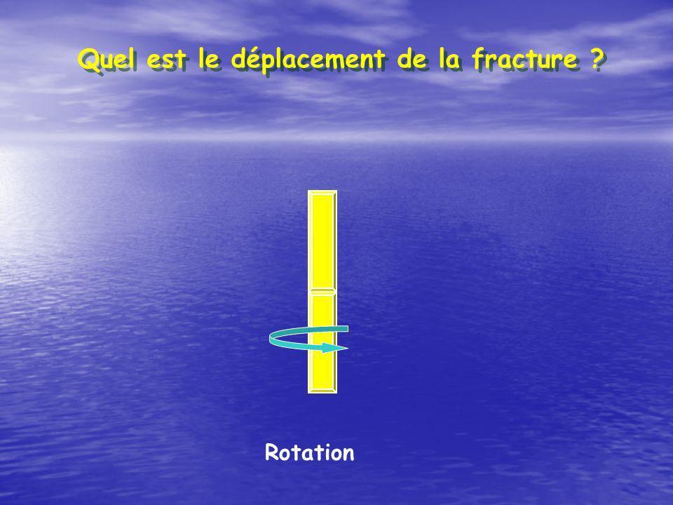 Rotation Quel est le déplacement de la fracture ?