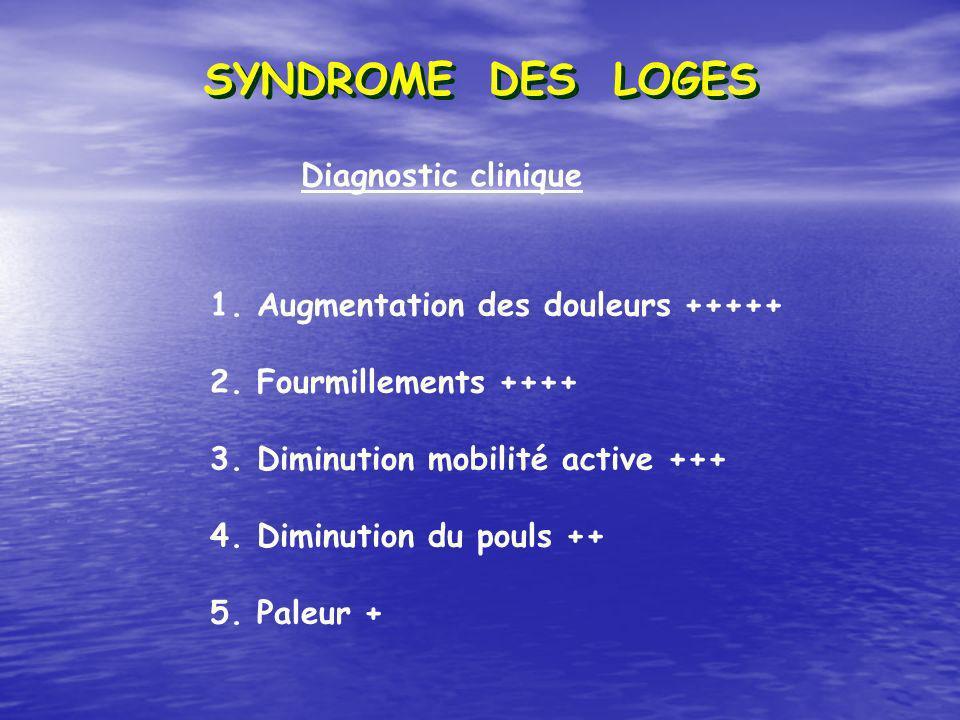 Diagnostic clinique 1. Augmentation des douleurs +++++ 2. Fourmillements ++++ 3. Diminution mobilité active +++ 4. Diminution du pouls ++ 5. Paleur +