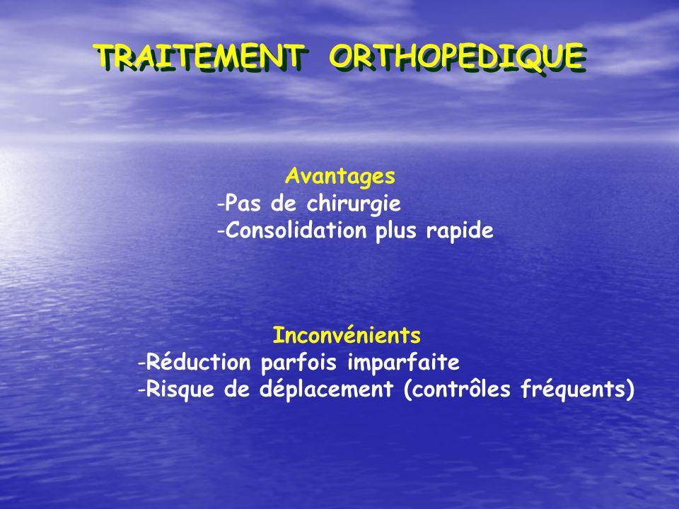 Avantages -Pas de chirurgie -Consolidation plus rapide Inconvénients -Réduction parfois imparfaite -Risque de déplacement (contrôles fréquents) TRAITEMENT ORTHOPEDIQUE