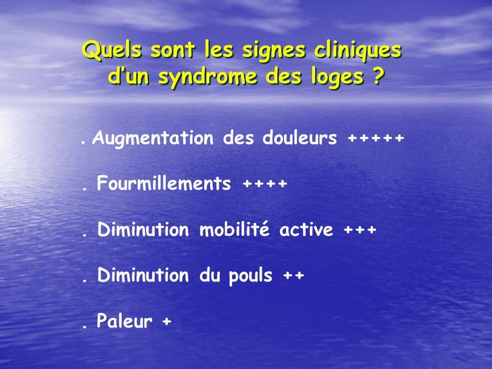 Quels sont les signes cliniques dun syndrome des loges ?. Augmentation des douleurs +++++. Fourmillements ++++. Diminution mobilité active +++. Diminu
