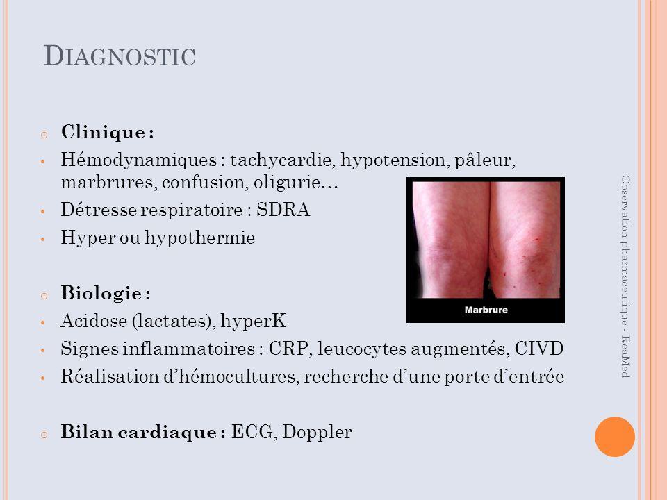 D IAGNOSTIC o Clinique : Hémodynamiques : tachycardie, hypotension, pâleur, marbrures, confusion, oligurie… Détresse respiratoire : SDRA Hyper ou hypothermie o Biologie : Acidose (lactates), hyperK Signes inflammatoires : CRP, leucocytes augmentés, CIVD Réalisation dhémocultures, recherche dune porte dentrée o Bilan cardiaque : ECG, Doppler Observation pharmaceutique - ReaMed
