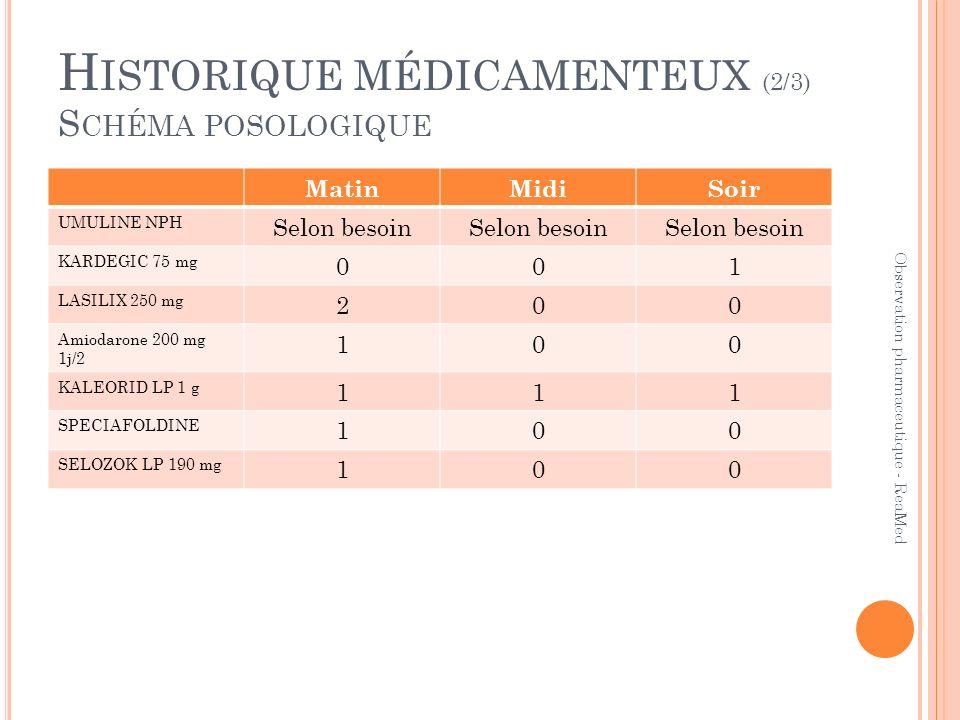 H ISTORIQUE MÉDICAMENTEUX (2/3) S CHÉMA POSOLOGIQUE MatinMidiSoir UMULINE NPH Selon besoin KARDEGIC 75 mg 001 LASILIX 250 mg 200 Amiodarone 200 mg 1j/2 100 KALEORID LP 1 g 111 SPECIAFOLDINE 100 SELOZOK LP 190 mg 100 Observation pharmaceutique - ReaMed