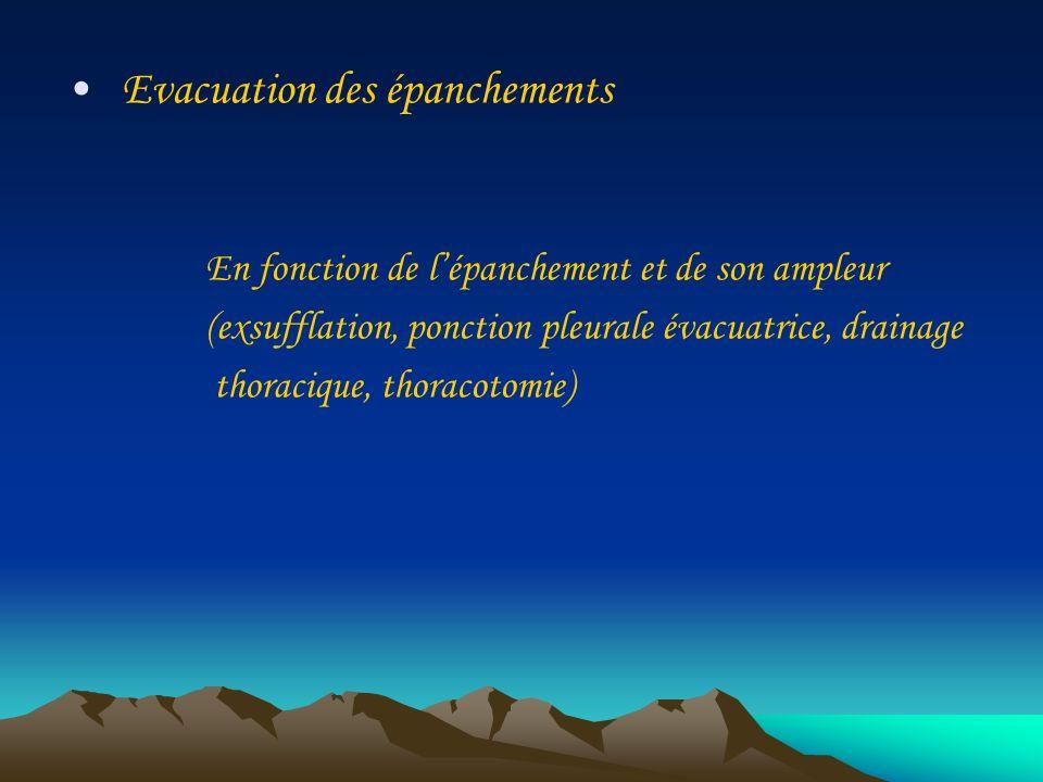Evacuation des épanchements En fonction de lépanchement et de son ampleur (exsufflation, ponction pleurale évacuatrice, drainage thoracique, thoracotomie)