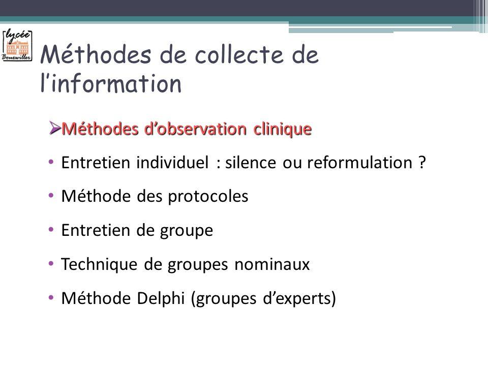 Méthodes de collecte de linformation Méthodes utilisant ni observateur ni support visibles Méthodes utilisant ni observateur ni support visibles Camér