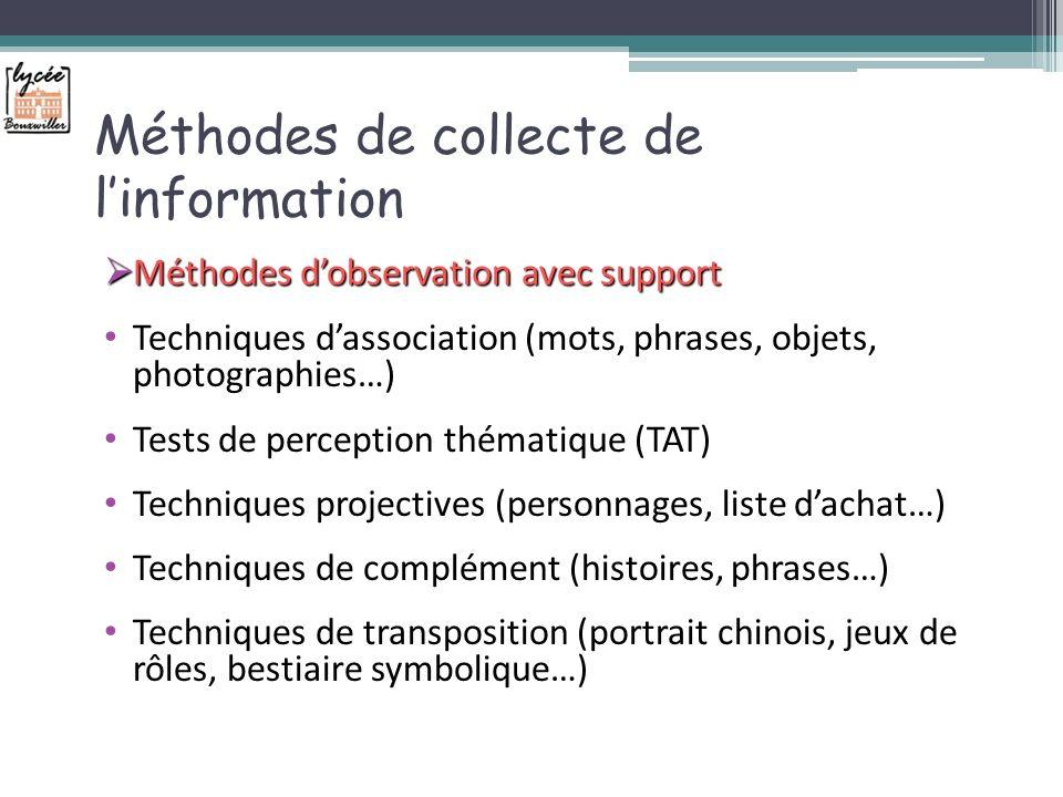 Méthodes de collecte de linformation Méthodes dobservation clinique Méthodes dobservation clinique Entretien individuel : silence ou reformulation ? M