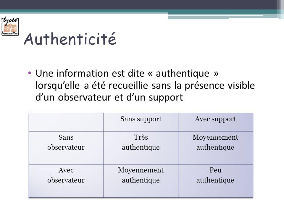 Critères de choix dune méthode Authenticité Directivité Profondeur Moyens dexpression des réponses Etendue