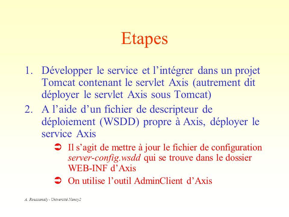 A. Roussanaly - Université Nancy2 Etapes 1.Développer le service et lintégrer dans un projet Tomcat contenant le servlet Axis (autrement dit déployer