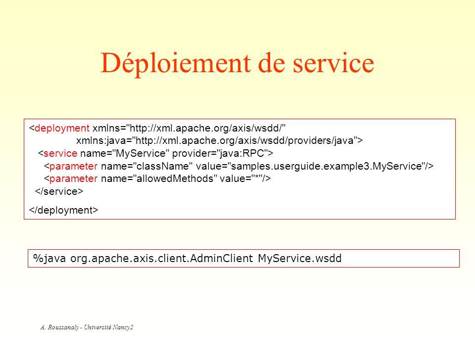 A. Roussanaly - Université Nancy2 Déploiement de service %java org.apache.axis.client.AdminClient MyService.wsdd