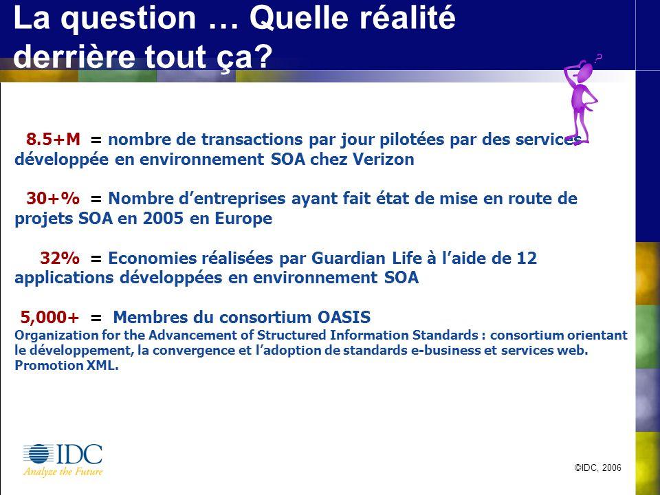 ©IDC, 2006 La question … Quelle réalité derrière tout ça? 8.5+M= nombre de transactions par jour pilotées par des services développée en environnement