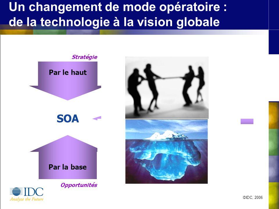 ©IDC, 2006 Un changement de mode opératoire : de la technologie à la vision globale SOA Par la base Modèles & méthodes Techniques & savoir-faire Proof