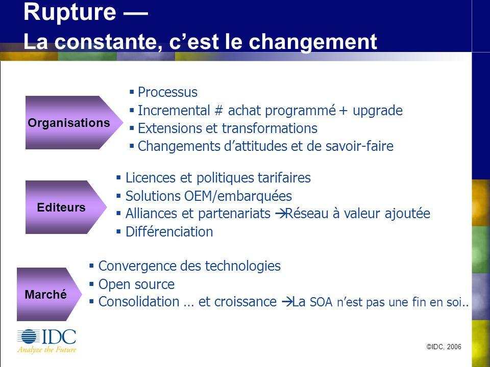 ©IDC, 2006 Rupture La constante, cest le changement Organisations Processus Incremental # achat programmé + upgrade Extensions et transformations Chan