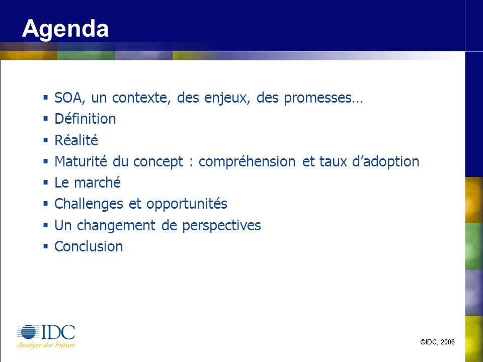 ©IDC, 2006 Agenda SOA, un contexte, des enjeux, des promesses… Définition Réalité Maturité du concept : compréhension et taux dadoption Le marché Challenges et opportunités Un changement de perspectives Conclusion ©IDC, 2006