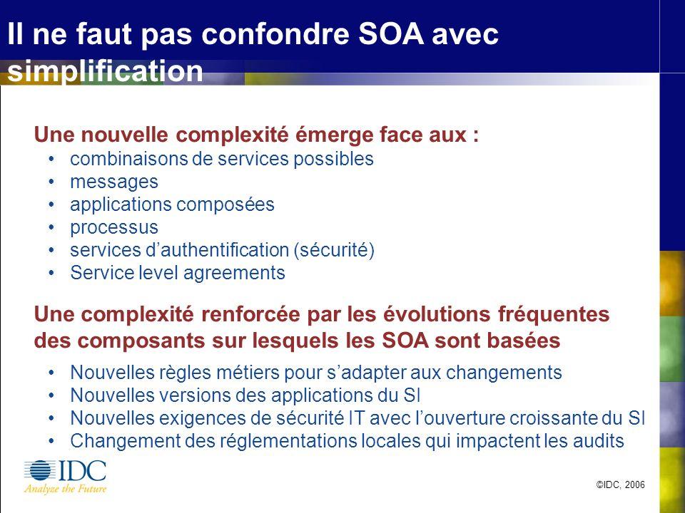 ©IDC, 2006 Il ne faut pas confondre SOA avec simplification Une nouvelle complexité émerge face aux : combinaisons de services possibles messages appl