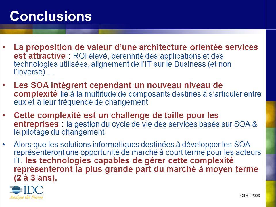 ©IDC, 2006 La proposition de valeur dune architecture orientée services est attractive : ROI élevé, pérennité des applications et des technologies uti