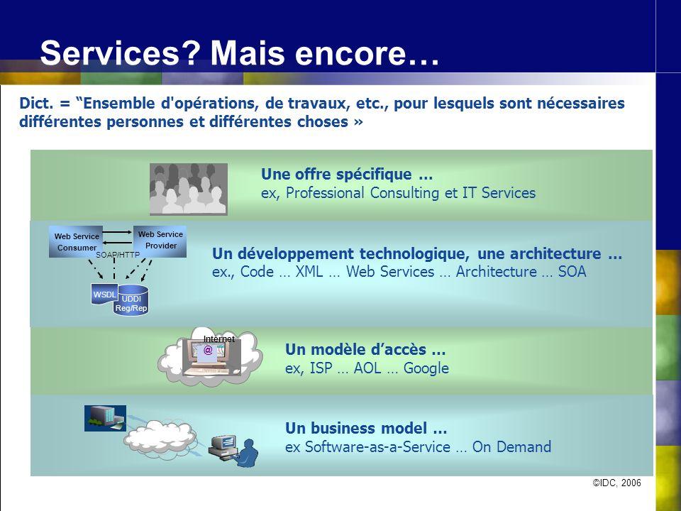 ©IDC, 2006 La SOA et la croissance de la dépense logicielle Source: IDC, 2005 (IDC #34660, #33418, #34649) 2005 = <0.6% Du total logiciels 2009 = <3.4% Du total logiciels ~23% du marché des Web Services ~60% du marché des Web Services Adoption Consolidation Chgt.