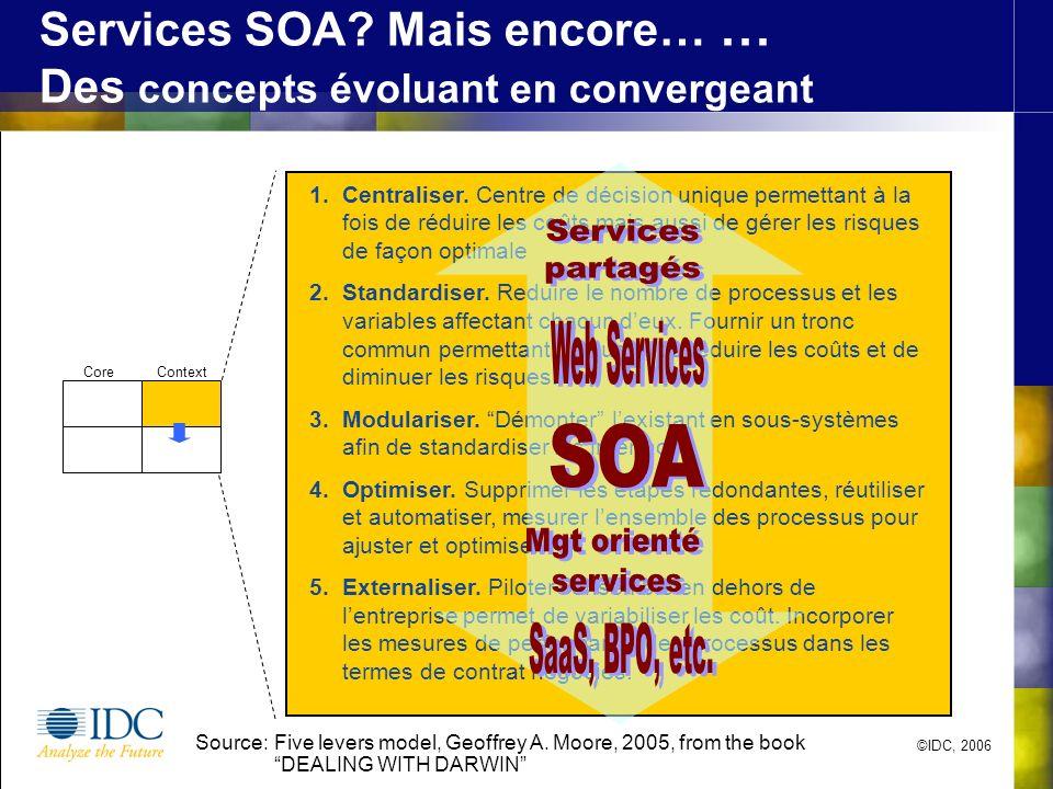 ©IDC, 2006 Définir la SOA La SOAService Oriented Architecture est une solution darchitecture basée sur la désagrégation et composée de «services» (composants logiciels applicatifs) combinés les uns aux autres, indépendamment de toute implémentation.