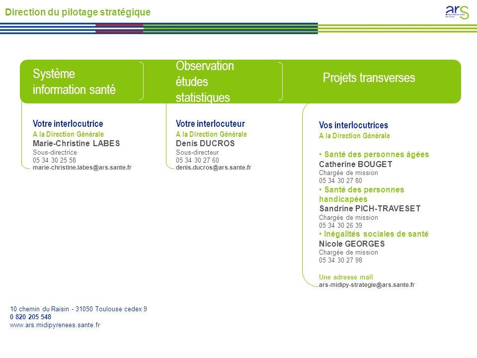 Vos interlocutrices A la Direction Générale Santé des personnes âgées Catherine BOUGET Chargée de mission 05 34 30 27 80 Santé des personnes handicapé