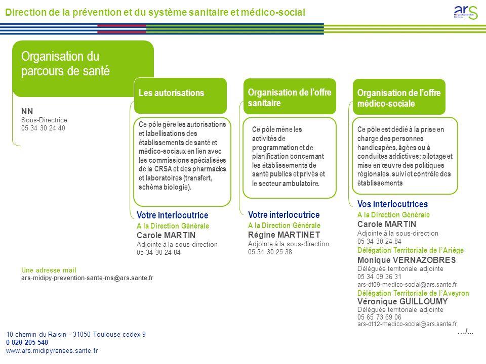 Direction de la prévention et du système sanitaire et médico-social NN Sous-Directrice 05 34 30 24 40 Ce pôle gère les autorisations et labellisations