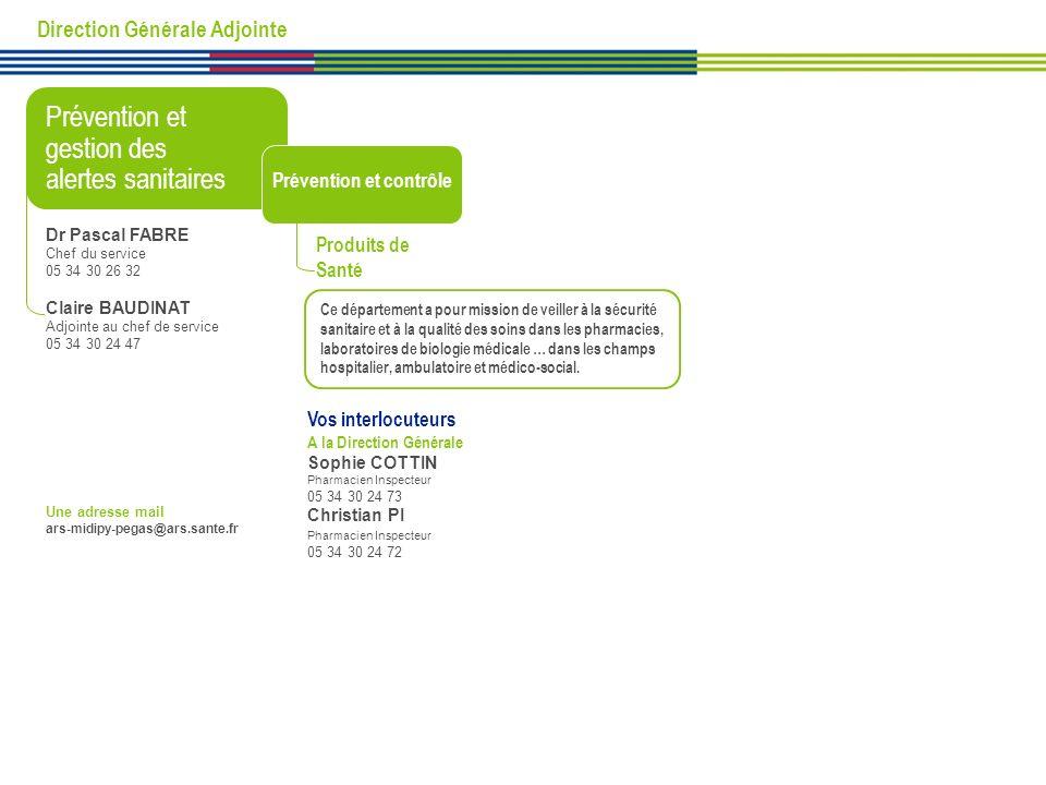 Vos interlocuteurs A la Direction Générale Sophie COTTIN Pharmacien Inspecteur 05 34 30 24 73 Christian PI Pharmacien Inspecteur 05 34 30 24 72 Ce dép