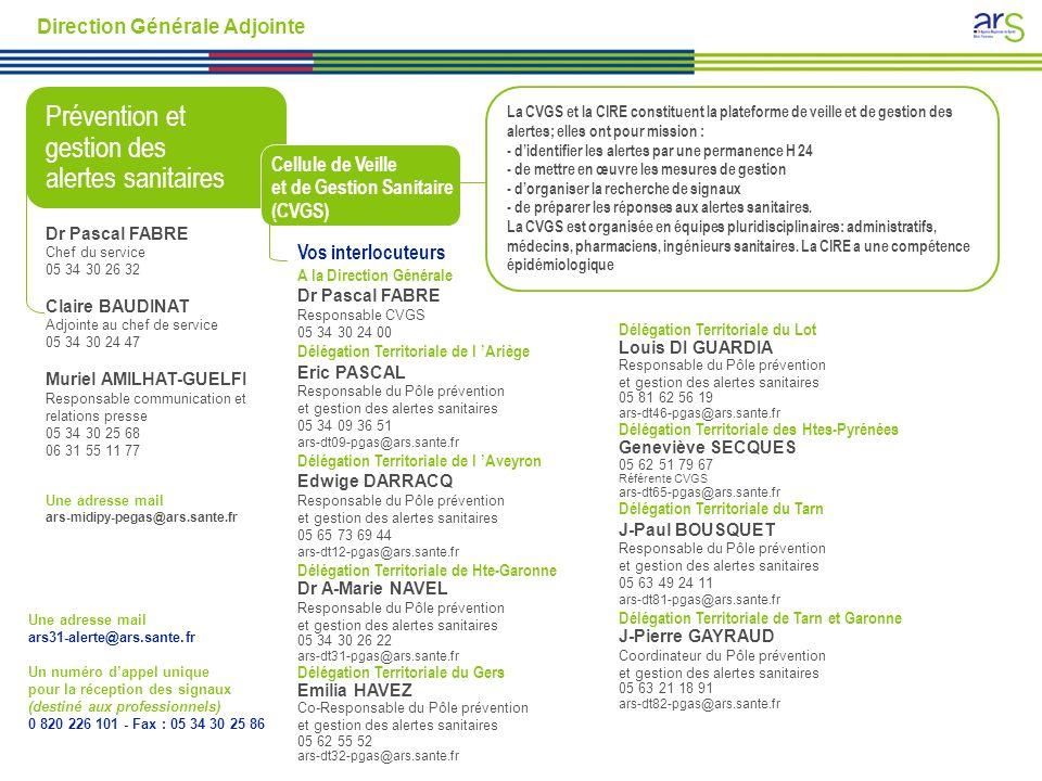 Une adresse mail ars31-alerte@ars.sante.fr Un numéro dappel unique pour la réception des signaux (destiné aux professionnels) 0 820 226 101 - Fax : 05