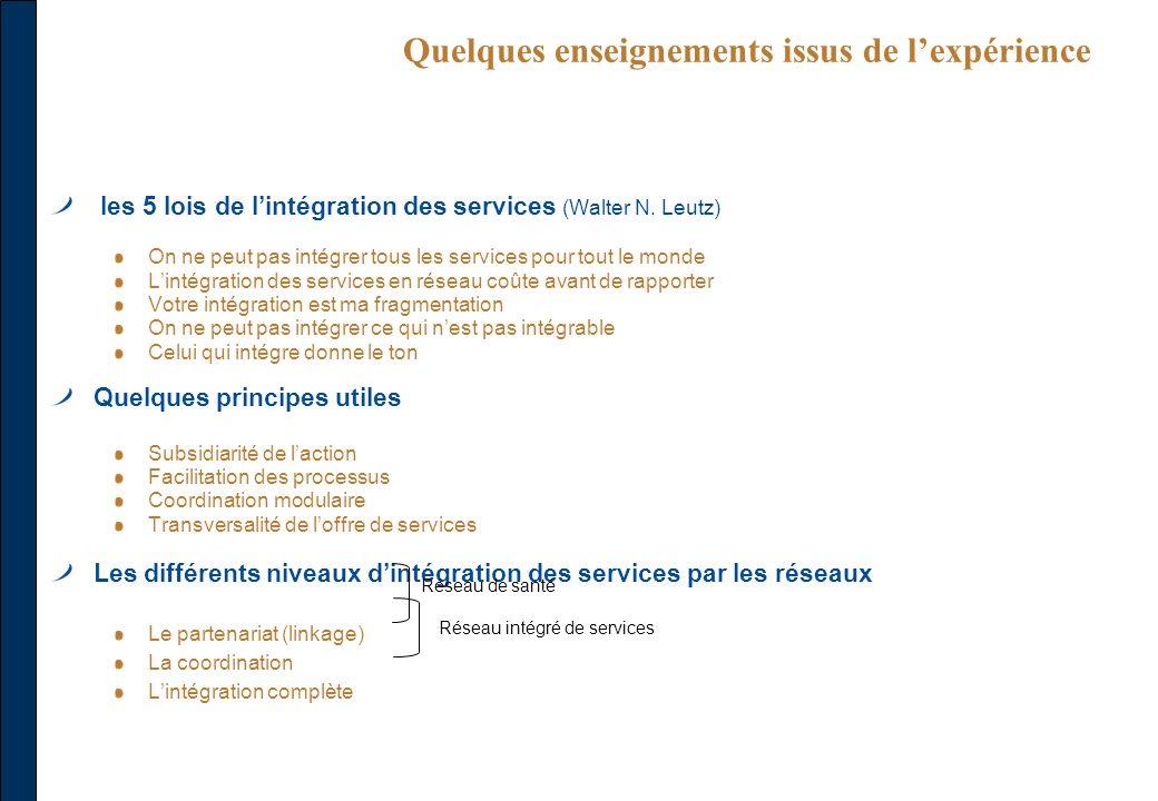 Quelques enseignements issus de lexpérience les 5 lois de lintégration des services (Walter N. Leutz) On ne peut pas intégrer tous les services pour t