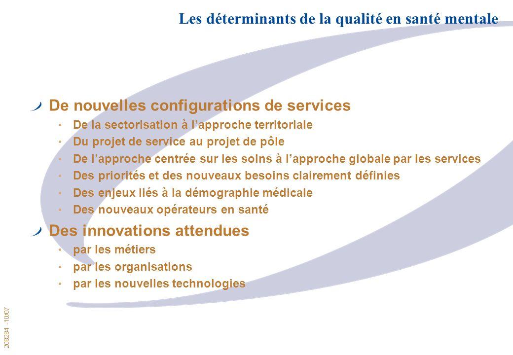208284 -10/07 Les déterminants de la qualité en santé mentale De nouvelles configurations de services De la sectorisation à lapproche territoriale Du