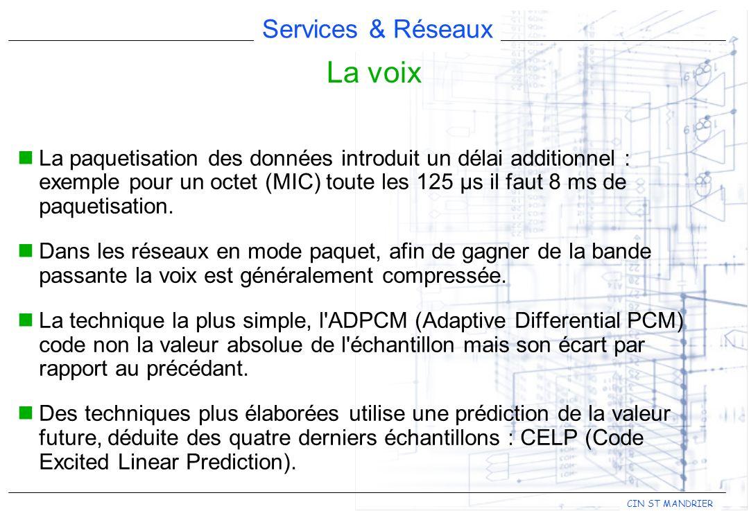 Services & Réseaux CIN ST MANDRIER La paquetisation des données introduit un délai additionnel : exemple pour un octet (MIC) toute les 125 µs il faut
