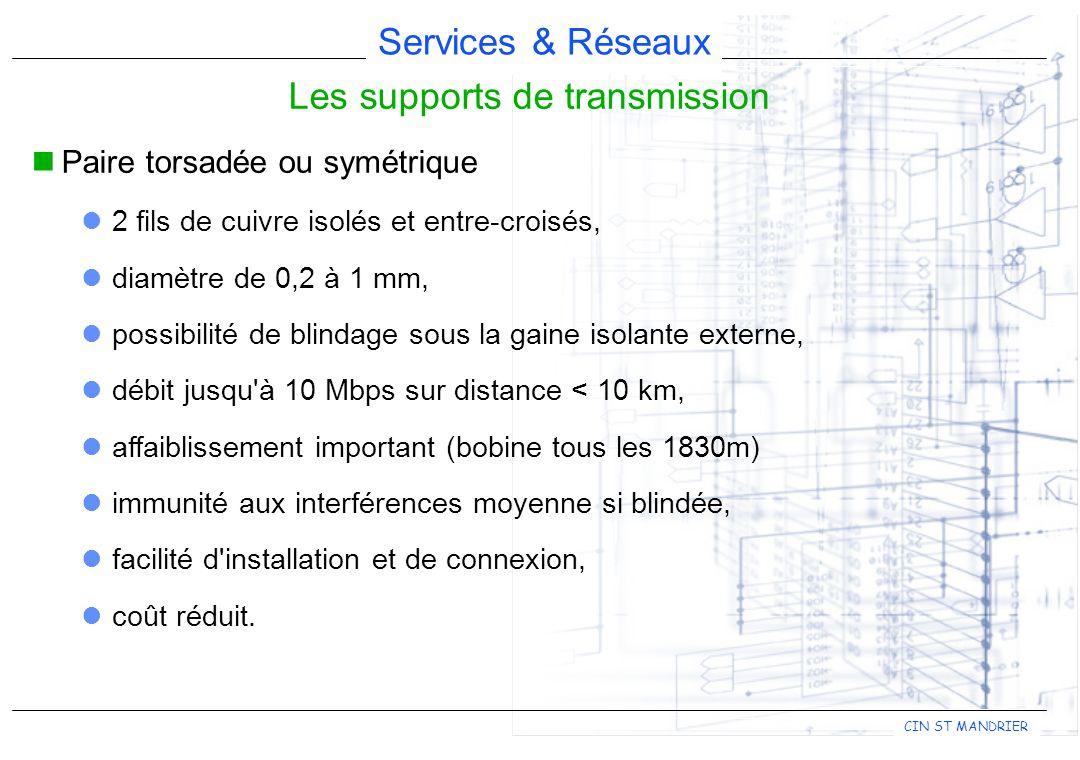 Services & Réseaux CIN ST MANDRIER Les supports de transmission Paire torsadée ou symétrique 2 fils de cuivre isolés et entre-croisés, diamètre de 0,2