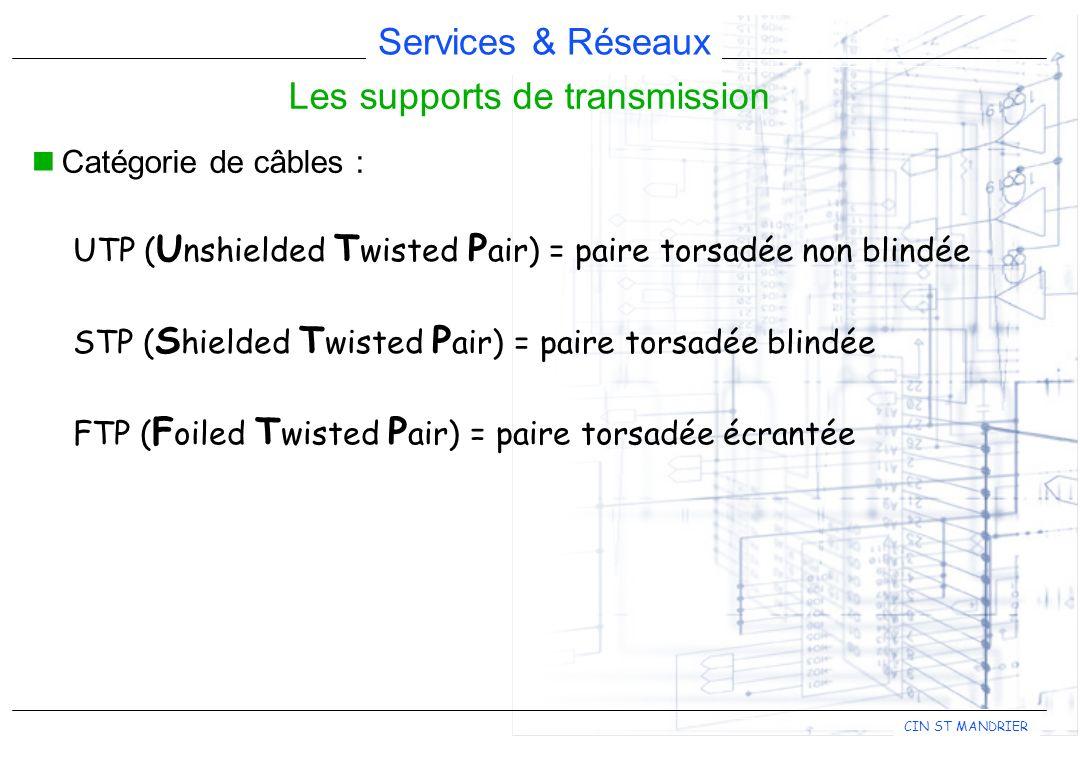 Services & Réseaux CIN ST MANDRIER Les supports de transmission Catégorie de câbles : UTP ( U nshielded T wisted P air) = paire torsadée non blindée S