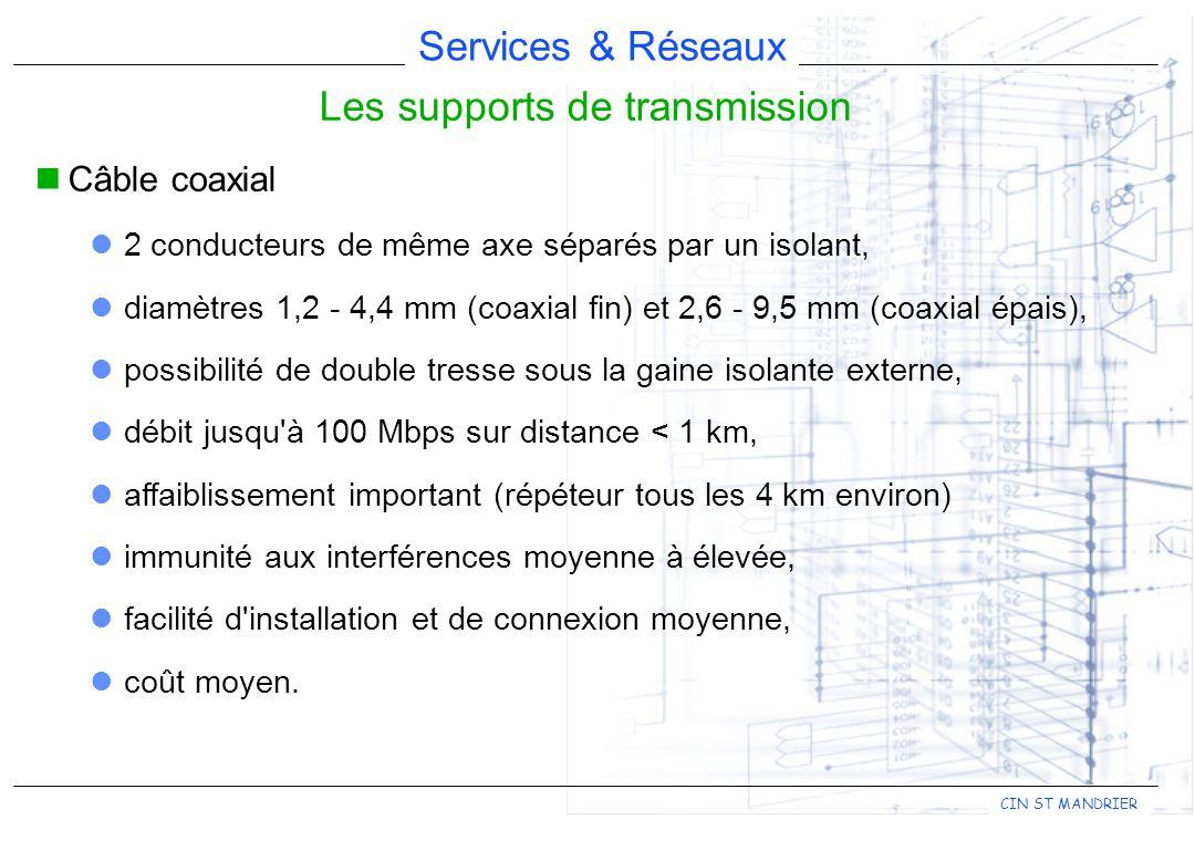 Services & Réseaux CIN ST MANDRIER Les supports de transmission Câble coaxial 2 conducteurs de même axe séparés par un isolant, diamètres 1,2 - 4,4 mm