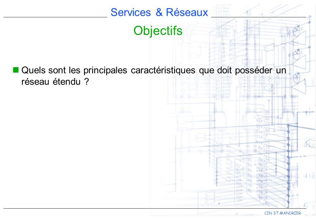 Services & Réseaux CIN ST MANDRIER Quels sont les principales caractéristiques que doit posséder un réseau étendu ? Objectifs