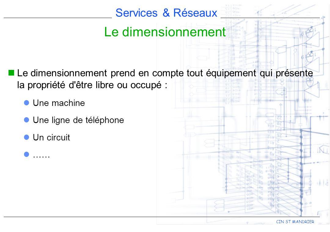 Services & Réseaux CIN ST MANDRIER Le dimensionnement Le dimensionnement prend en compte tout équipement qui présente la propriété d'être libre ou occ