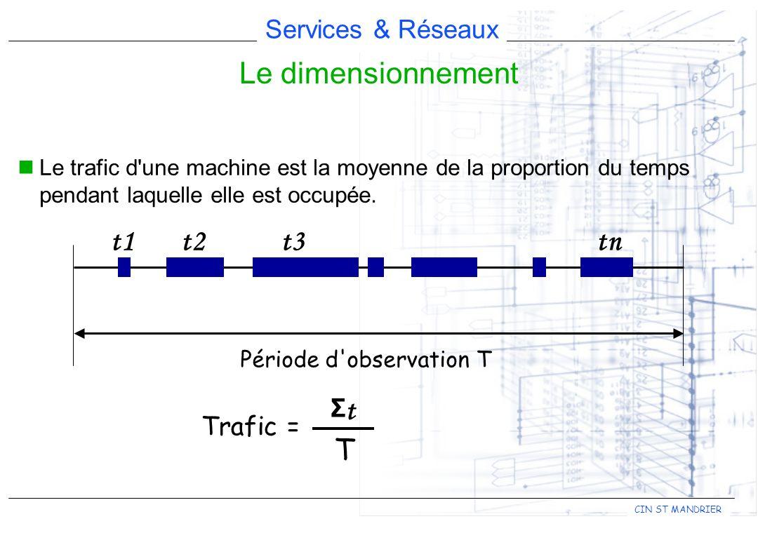 Services & Réseaux CIN ST MANDRIER Le dimensionnement Le trafic d'une machine est la moyenne de la proportion du temps pendant laquelle elle est occup