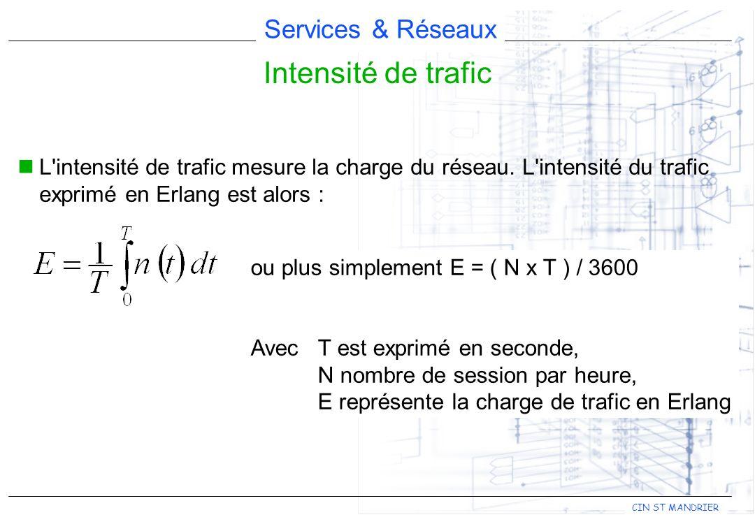 Services & Réseaux CIN ST MANDRIER L'intensité de trafic mesure la charge du réseau. L'intensité du trafic exprimé en Erlang est alors : Intensité de