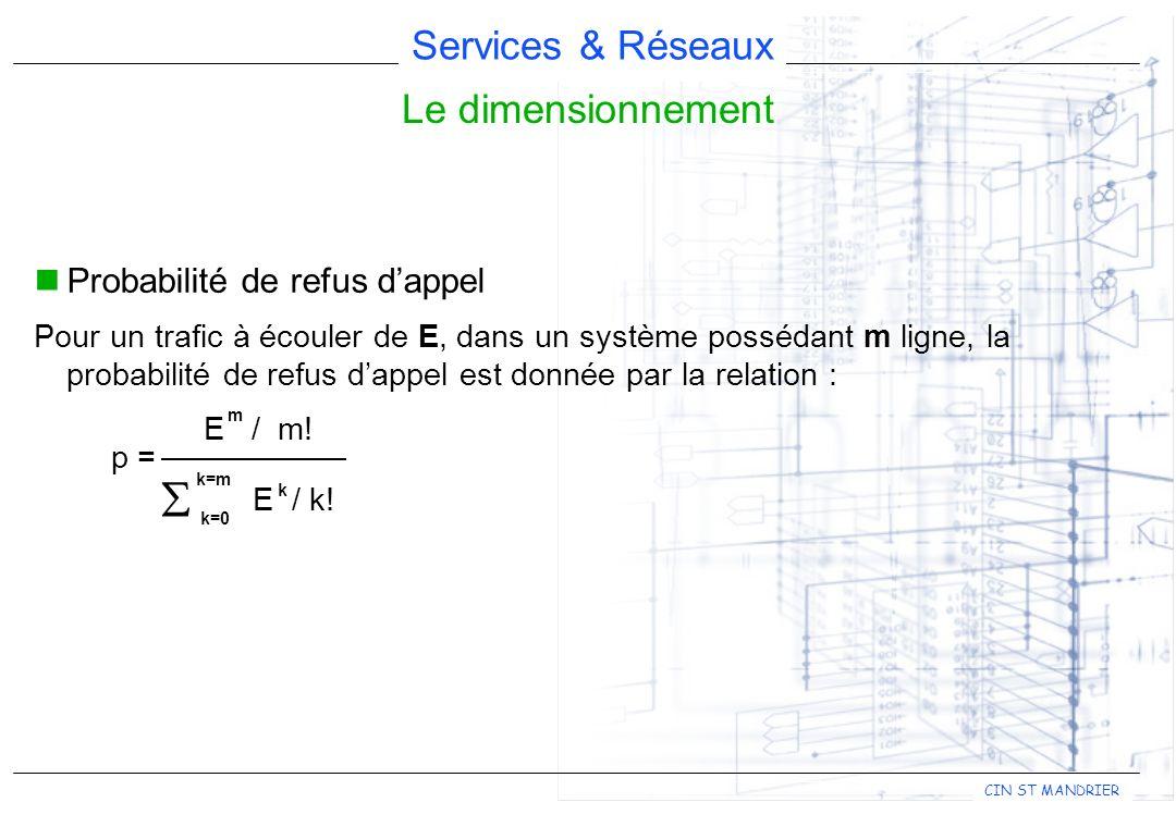 Services & Réseaux CIN ST MANDRIER Probabilité de refus dappel Pour un trafic à écouler de E, dans un système possédant m ligne, la probabilité de ref