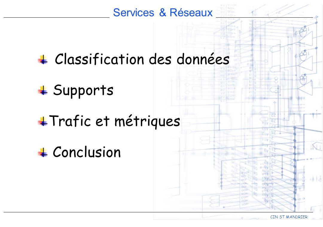 Services & Réseaux CIN ST MANDRIER Classification des données Supports Trafic et métriques Conclusion