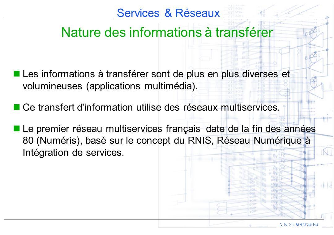 Services & Réseaux CIN ST MANDRIER Les informations à transférer sont de plus en plus diverses et volumineuses (applications multimédia). Ce transfert