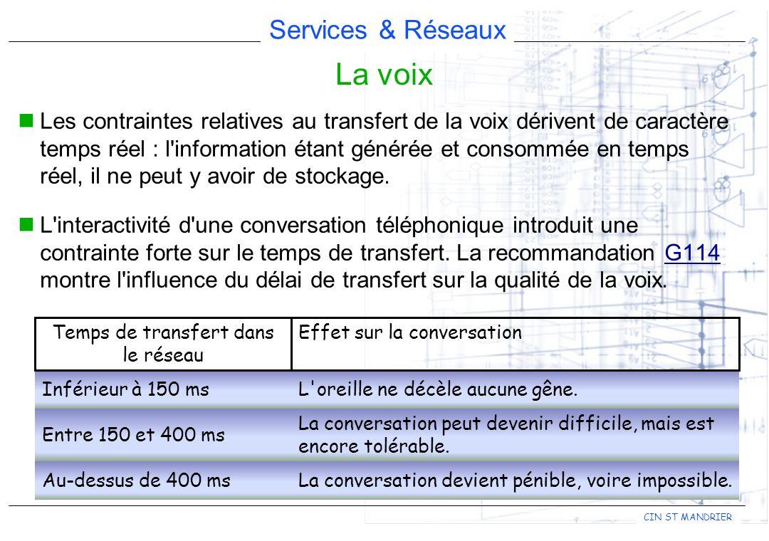 Services & Réseaux CIN ST MANDRIER Les contraintes relatives au transfert de la voix dérivent de caractère temps réel : l'information étant générée et