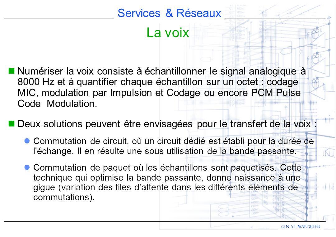 Services & Réseaux CIN ST MANDRIER La paquetisation des données introduit un délai additionnel : exemple pour un octet (MIC) toute les 125 µs il faut 8 ms de paquetisation.