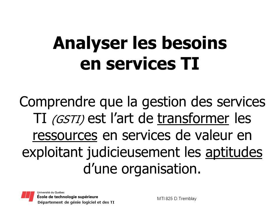 Département de génie logiciel et des TI MTI 825 D.Tremblay Analyser les besoins en services TI Comprendre que la gestion des services TI (GSTI) est la