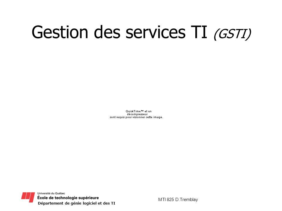 Département de génie logiciel et des TI MTI 825 D.Tremblay Gestion des services TI (GSTI)