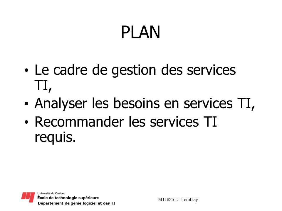 Département de génie logiciel et des TI MTI 825 D.Tremblay PLAN Le cadre de gestion des services TI, Analyser les besoins en services TI, Recommander