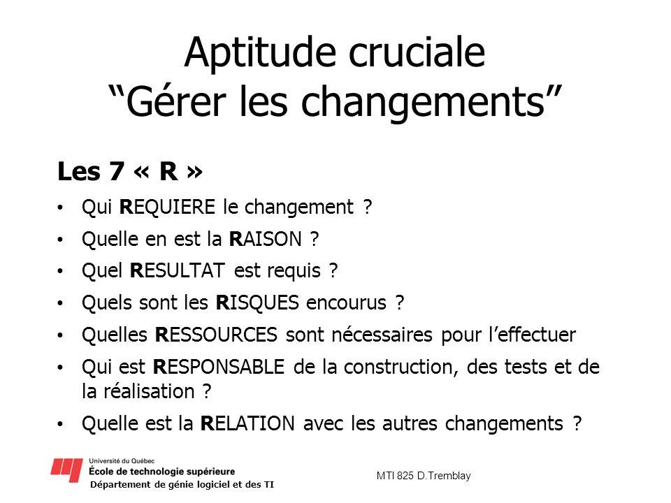 Département de génie logiciel et des TI MTI 825 D.Tremblay Aptitude cruciale Gérer les changements Les 7 « R » Qui REQUIERE le changement ? Quelle en