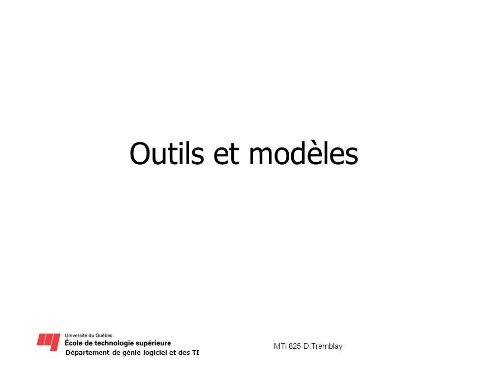 Département de génie logiciel et des TI MTI 825 D.Tremblay Outils et modèles
