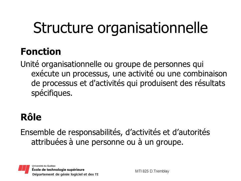 Département de génie logiciel et des TI MTI 825 D.Tremblay Structure organisationnelle Fonction Unité organisationnelle ou groupe de personnes qui exé